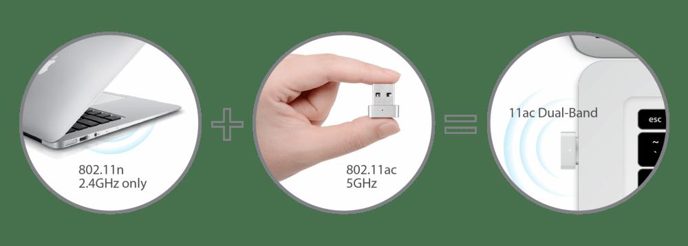 Edimax EW-7711MAC AC450 Wi-Fi USB Adapter-11ac Upgrade for MacBook