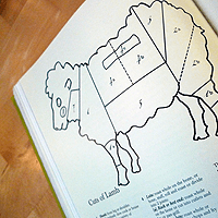 Cuts of lamb from Forgotten Ways of cooking