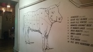 Entertaining wall art
