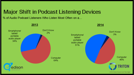 Podcast Consumption_Page_44