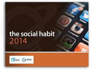 the-2014-social-habit