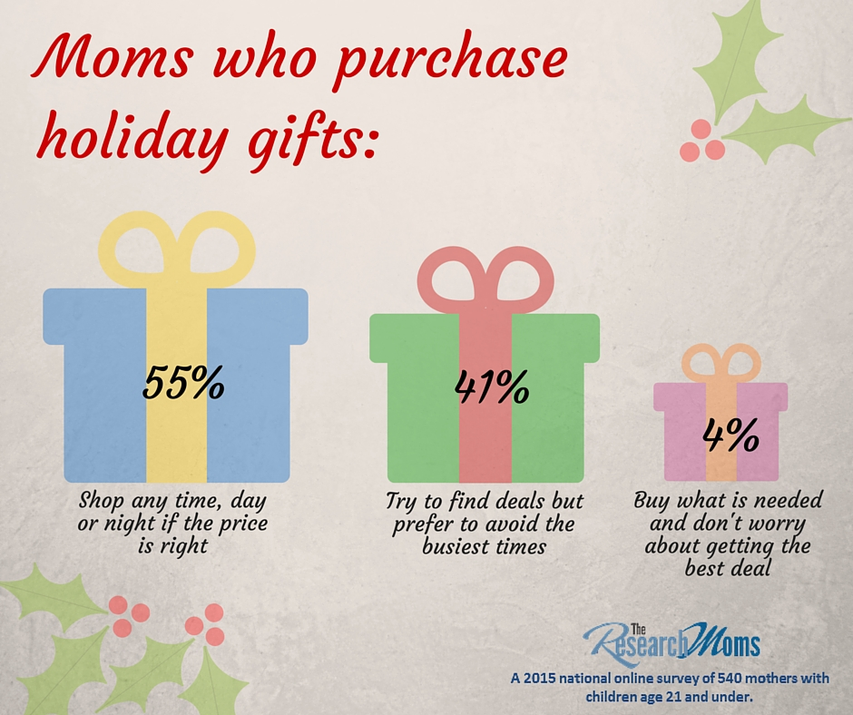 How do moms shop for the holidays_