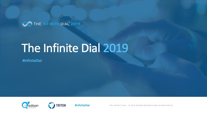 Infinite Dial title slide