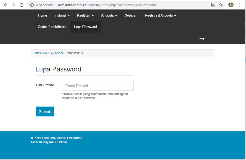 Lupa password vervalpd-masukkan alamat email