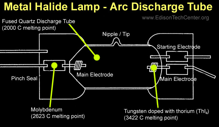 MHTubeDIAGRAM700?resize\=665%2C387 metal halide 250w ballast wiring diagrams metal halide ignitor metal halide 250w ballast wiring diagrams at n-0.co