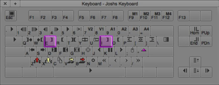 Mark In Point Keyboard Shortcuts in Avid