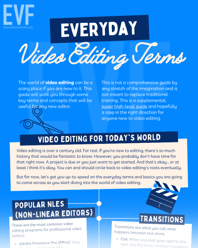 Sample of the Everyday Video Editing Terms Guide