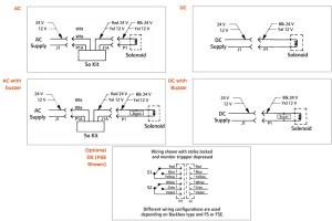 Von Duprin 6200 Series 6211 24VDC Fail Safe Grade 1 Electric Strike For Mortise Lock Device