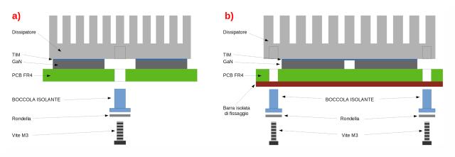 gestione termica dei transistor GaN