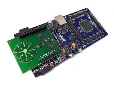 """La soluzione di sviluppo """"proof-of-concept"""" HoriZone RA trasferisce i dati dei sensori IoT in Microsoft® Cloud Azure"""