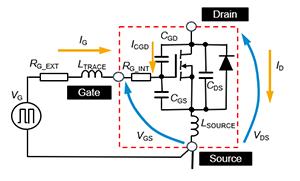 Circuito di Pilotaggio del Gate con una Configurazione a ponte MOSFET SiC