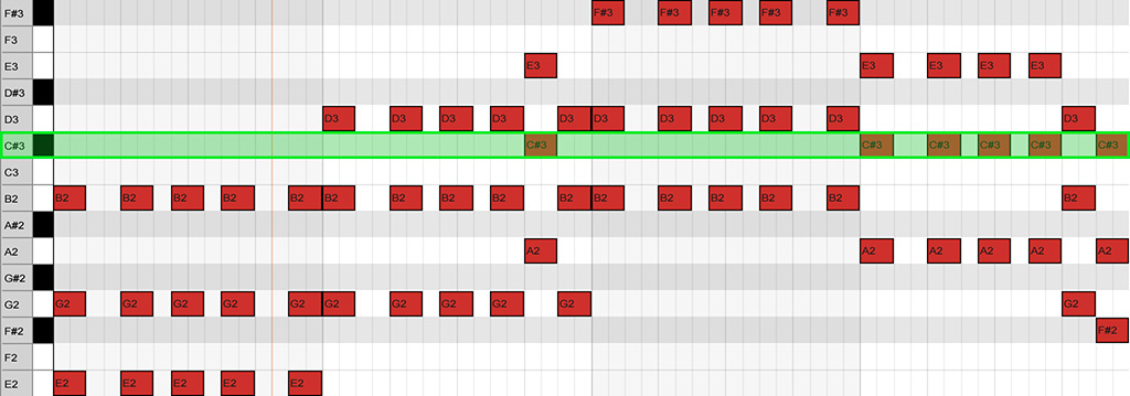How To Use Keys To Make Edm Learn Here Edmtips