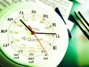 The Circle of Fifths (and how to use it) | EDMtips