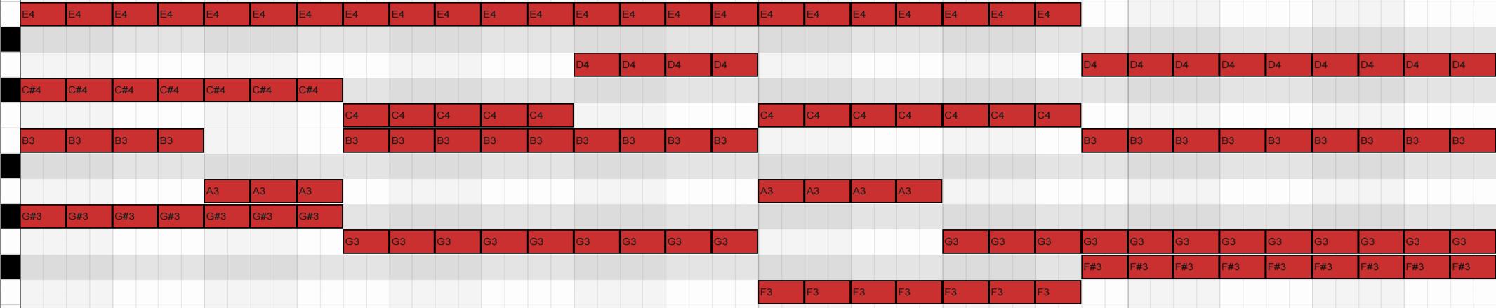 killer chord progression