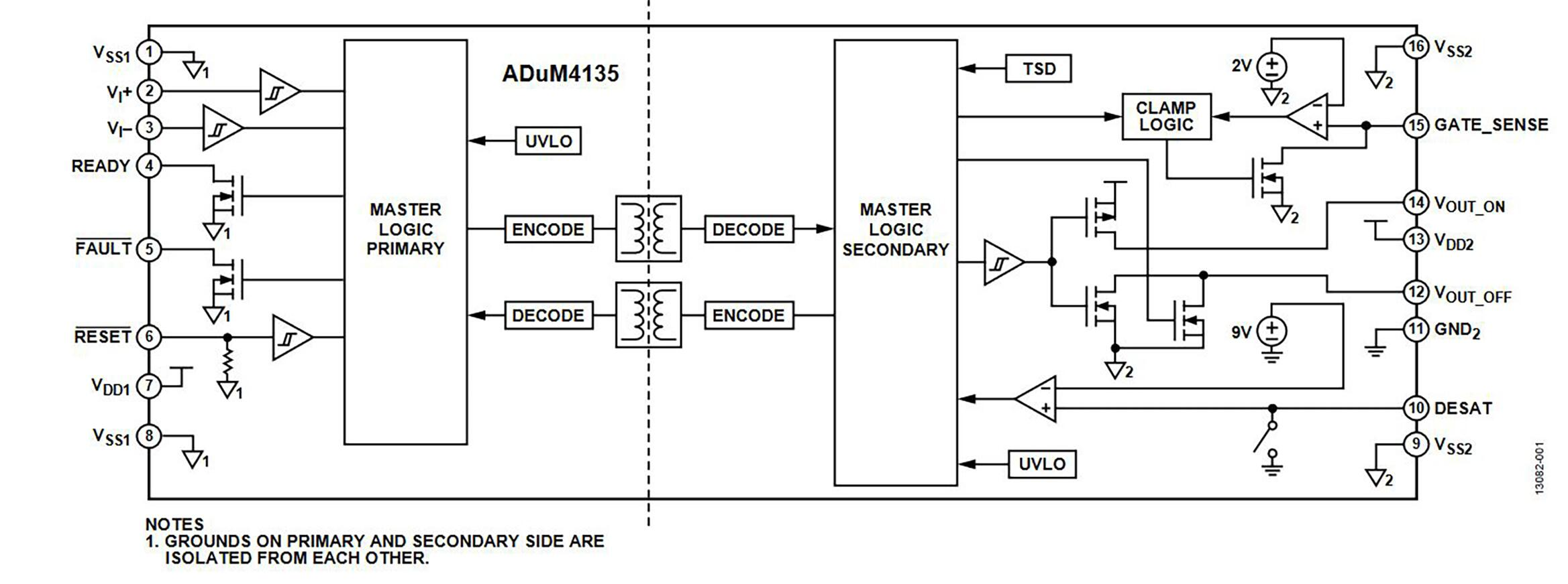 The Need For Gate Driver Ics For Motion Control