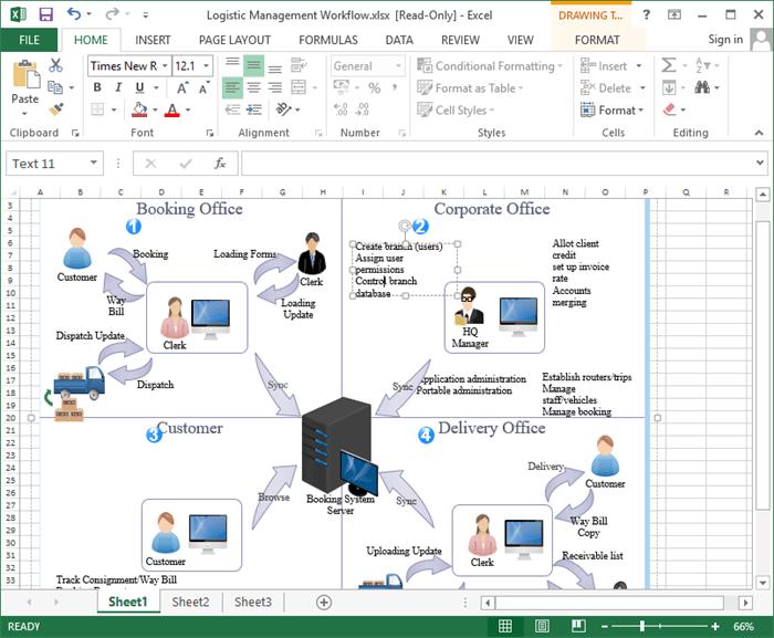 Editable Flowchart Templates For Excel