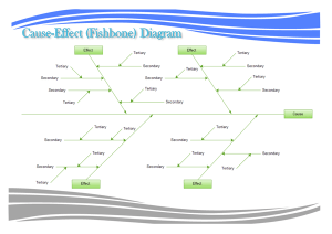 Cause and Effect Diagram Software  Free Example