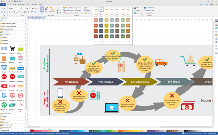 Customer Journey Map Templates How To Create