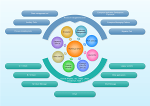 Circular Flow Diagram  Free Examples and Templates Download