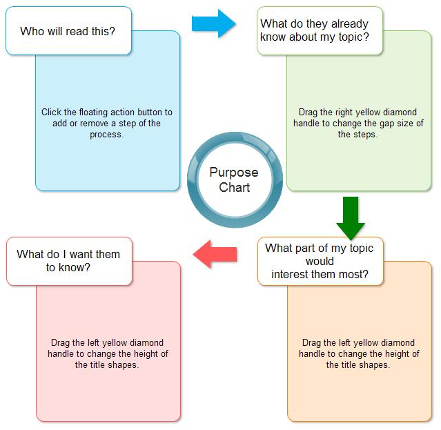 Powerpoint Flowchart Examples