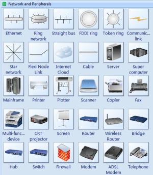 WAN Diagram Software