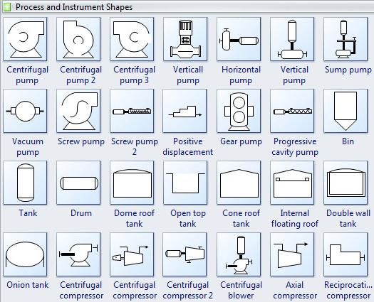Symbol Mechanical Pump