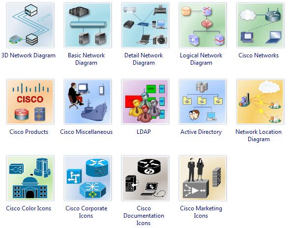 Easy Free Floor Plan Software