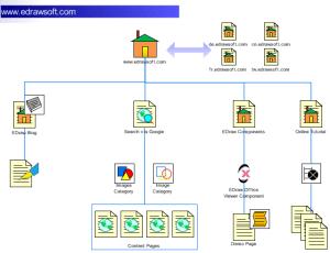 Web Diagram Examples  Include conceptual website, web