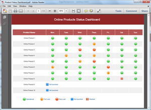Free Status Table Templates for Word, PowerPoint, PDF