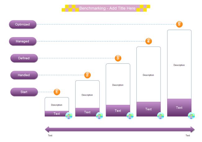 Benchmarking Free Benchmarking Templates