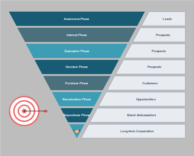 Sales Funnel Free Sales Funnel Templates