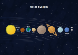 Diagram Of The Solar System New Calendar Template Site | automotive wiring diagrams