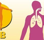 Tuberculosis Eradication