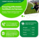 Cabinet Approves Nutrient Based Subsidy Rates For Phosphatic And Potassic Fertilizers For FY20