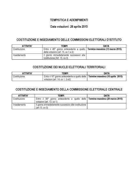tempistica_ordinanza_Pagina_1