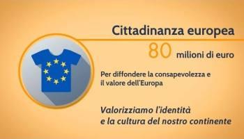 PON: Cittadinanza europea