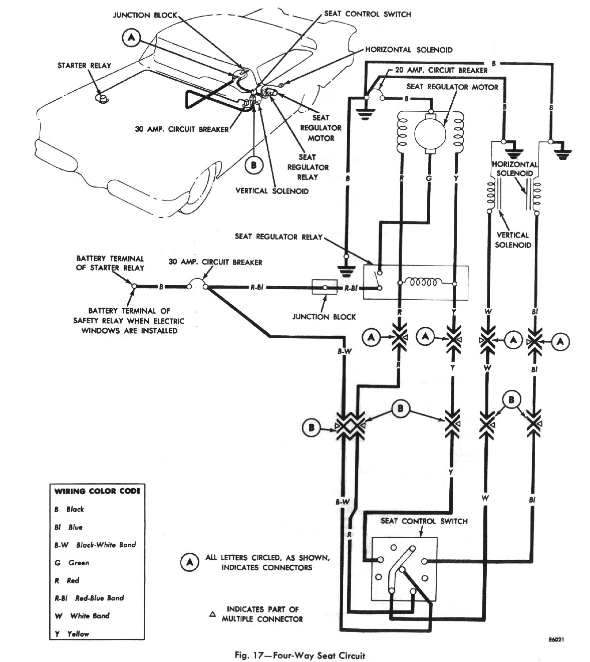 thunderbird wiring diagram · the service beacon