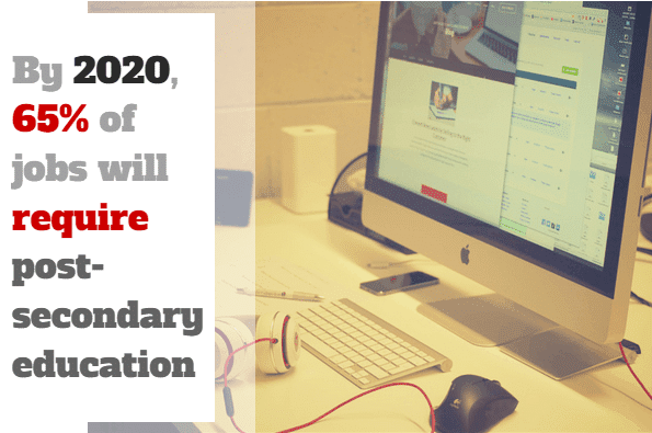 https://i2.wp.com/www.edsmart.org/wp-content/uploads/2015/04/by_2020_65_percent_of_jobs_in_the_nation_will_require_post_secondary_education.png?resize=595%2C395