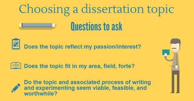 Deciding on a phd thesis