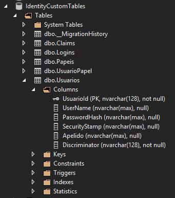 ASP.NET Identity Tabelas e Campos Customizados