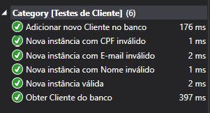 Testes de Unidade no Entity Framework Core