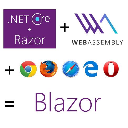 Blazor = Browser + Razor