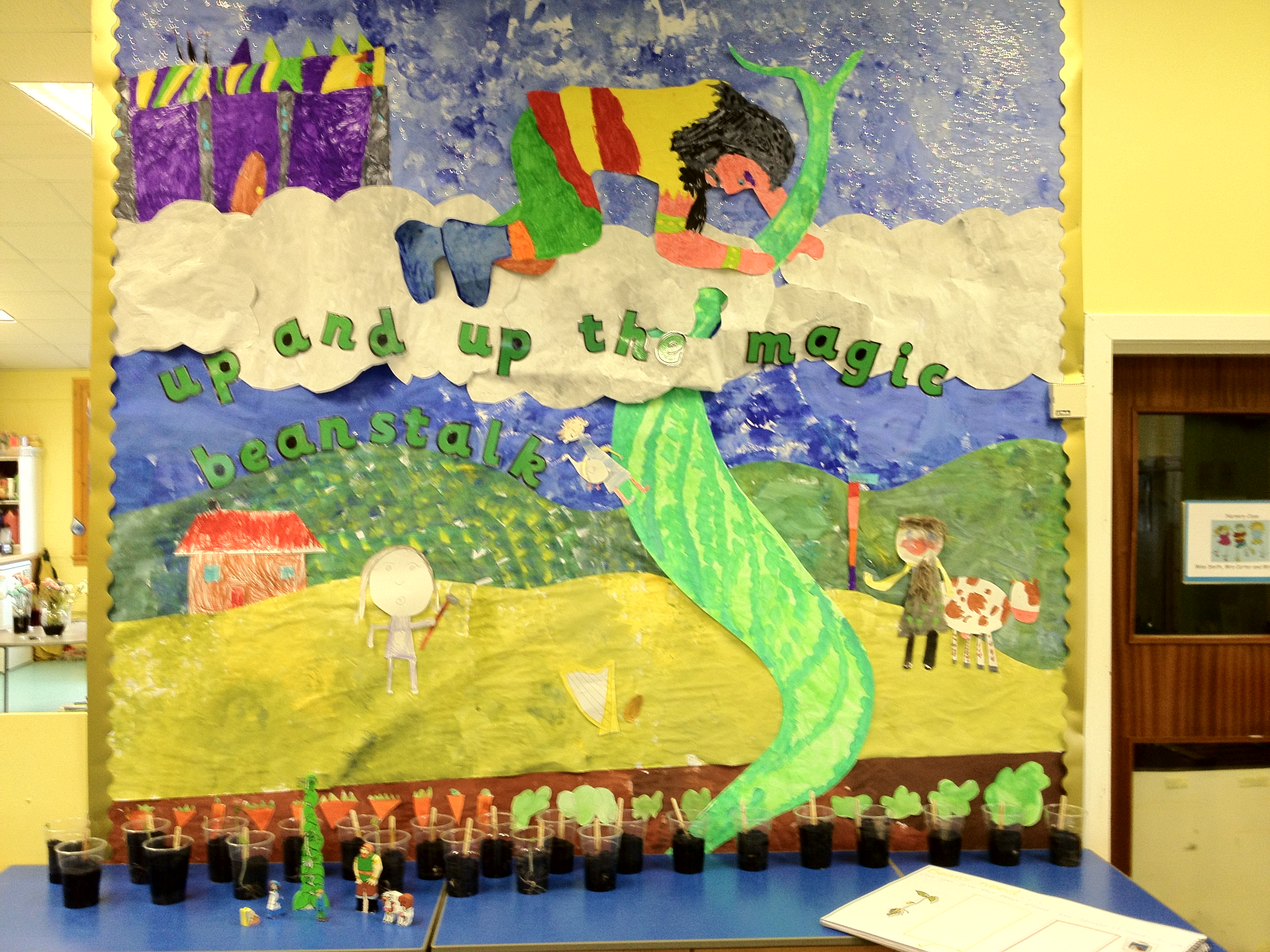 Jack And The Beanstalk At Gullane Primary 1