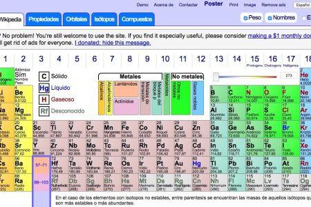 Tabla periodica completa numero de oxidacion new estados de oxidacin la tabla periodica completa hd new elementary peri dica aplicaciones la tabla periodica completa hd new elementary peri dica aplicaciones de android en urtaz Images