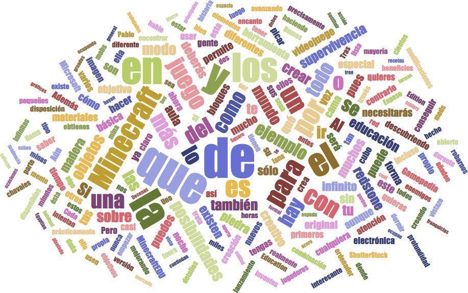 Nube de etiquetas Word Cloud Generator