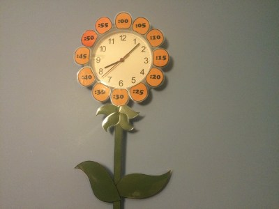 Qu hora es imprimible para el reloj educadiver - Reloj pegado pared ...