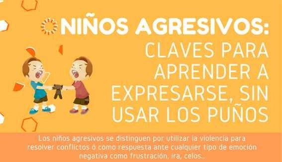 agresividad infantil