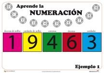 ejemplos numeración 1