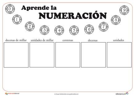 la numeración