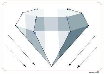 grafomotricidad 17